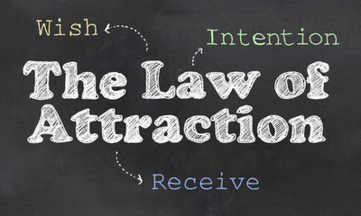 The Law of Attraction-Image